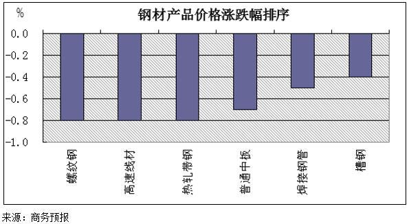 煤炭,煤炭價格,焦煤,焦炭,動力煤,焦炭價格,無煙煤,焦煤價格