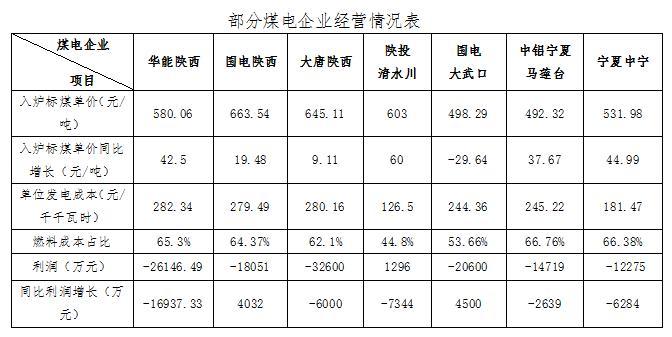 煤炭,煤炭价格,焦煤,焦炭,动力煤,焦炭价格,无烟煤,焦煤价格