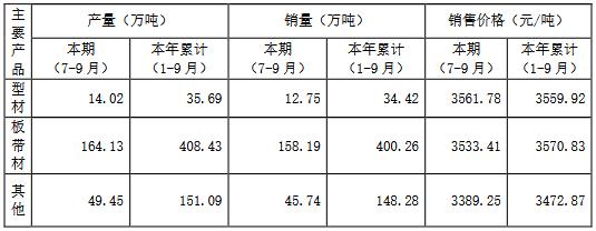 ag捕鱼王网站|平台,ag捕鱼王网站|平台价格,焦煤,焦炭,动力煤,焦炭价格,无烟煤,焦煤价格