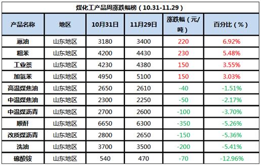 竞博jbo下载安卓,竞博jbo下载安卓价格,焦煤,焦炭,动力煤,焦炭价格,无烟煤,焦煤价格